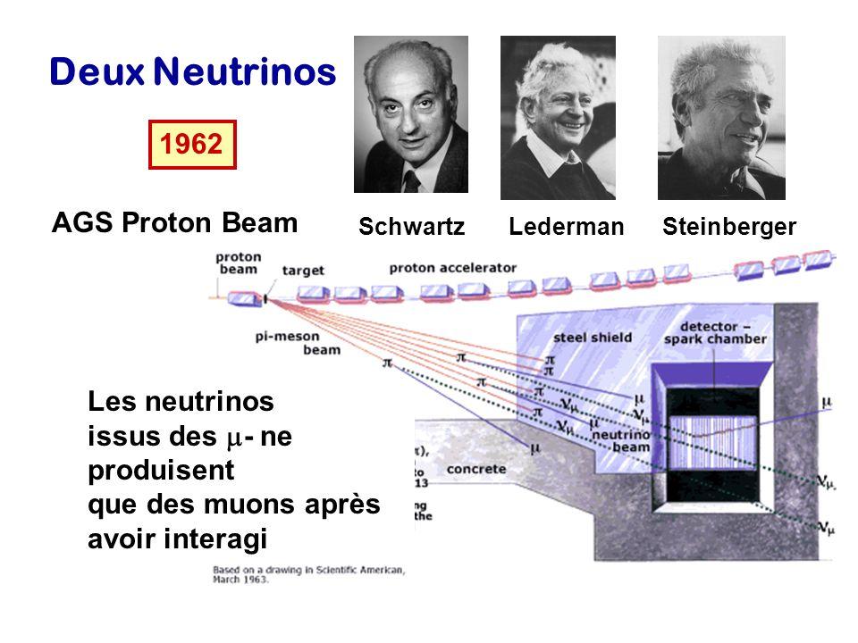Deux Neutrinos 1962 AGS Proton Beam Les neutrinos