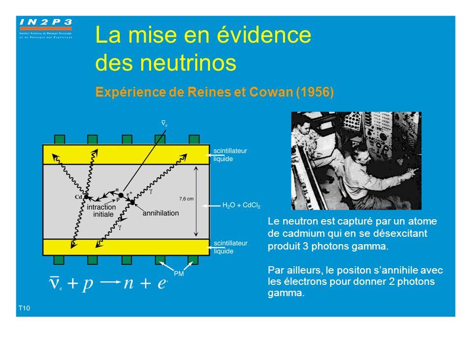 Des expériences de détection des neutrinos