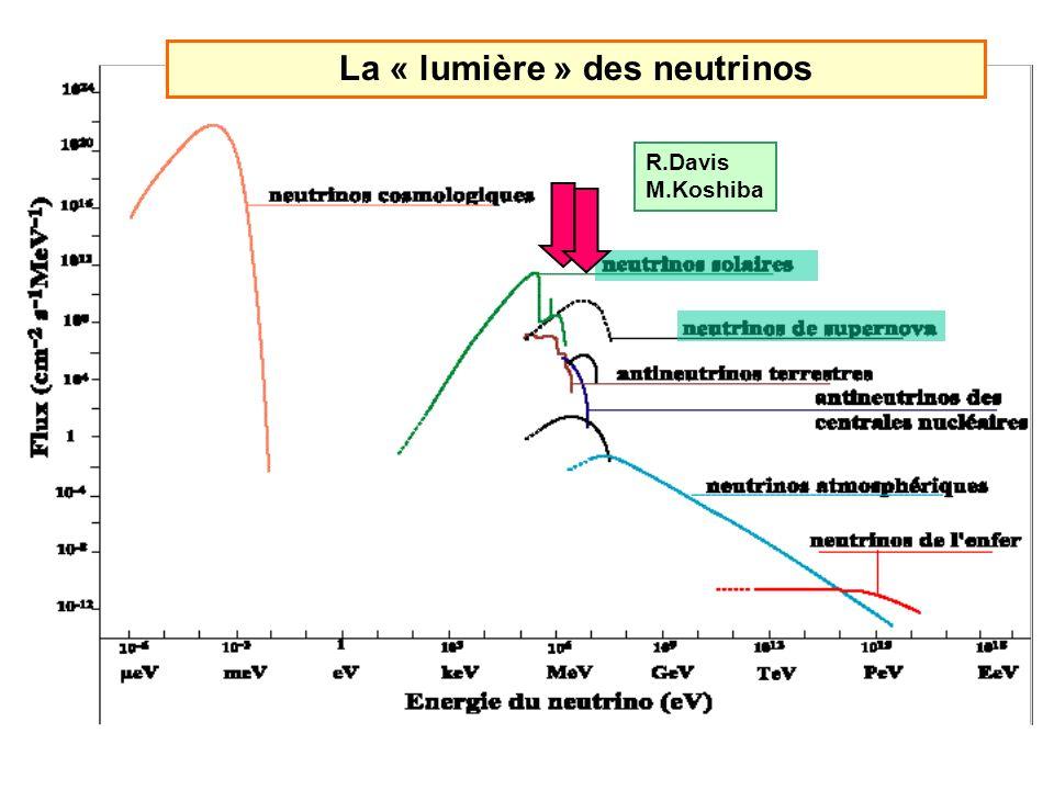 La « lumière » des neutrinos