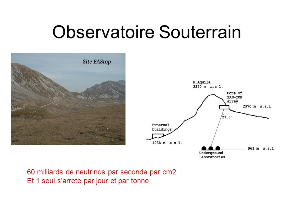 Observatoire Souterrain