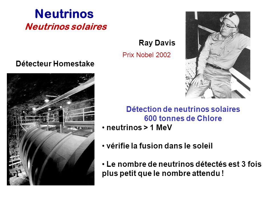 Détection de neutrinos solaires