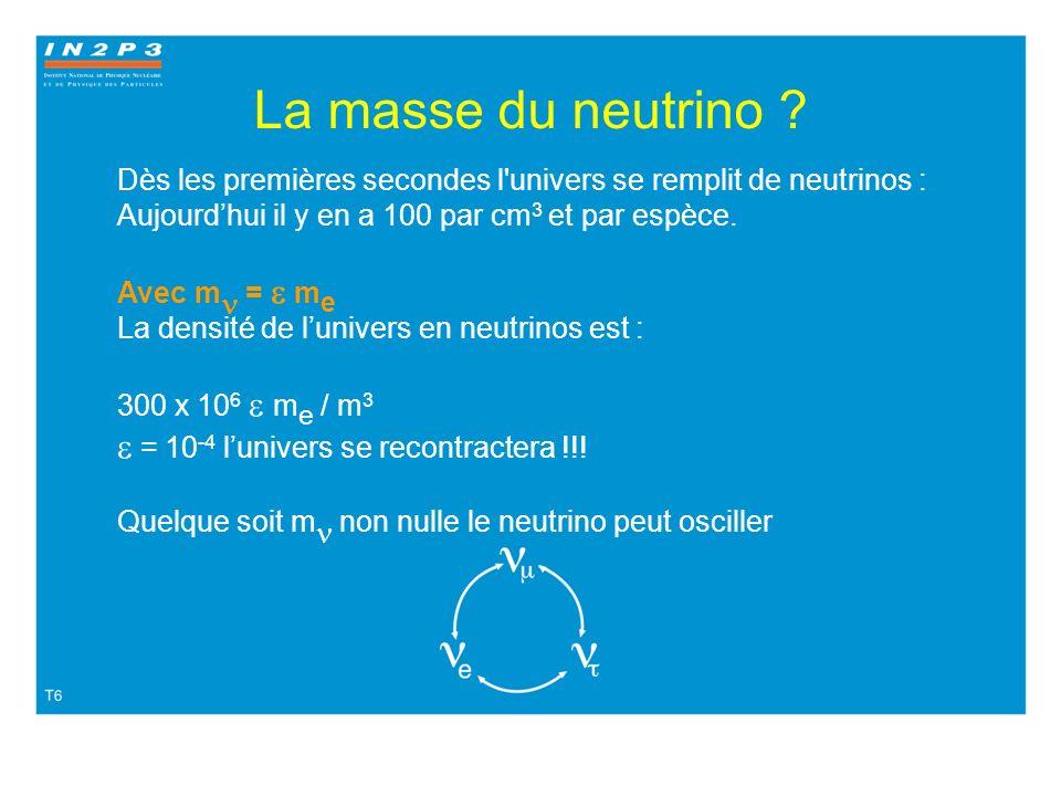 La masse du neutrino e = 10-4 l'univers se recontractera !!!