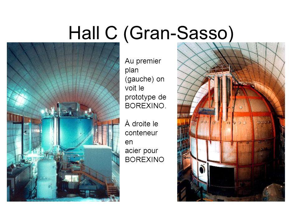 Hall C (Gran-Sasso) Au premier plan (gauche) on voit le prototype de