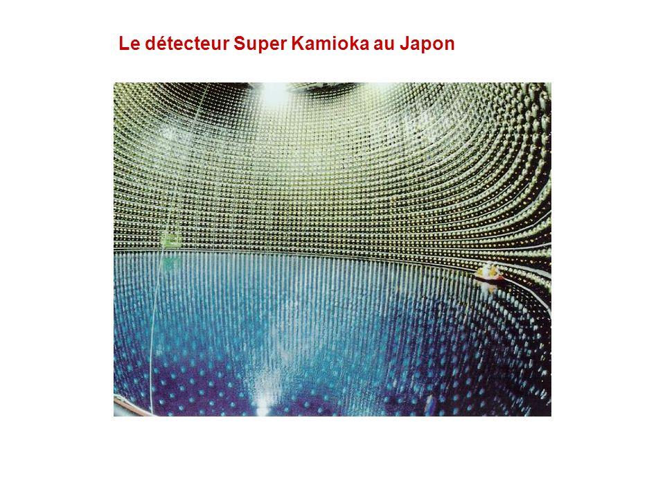 Le détecteur Super Kamioka au Japon
