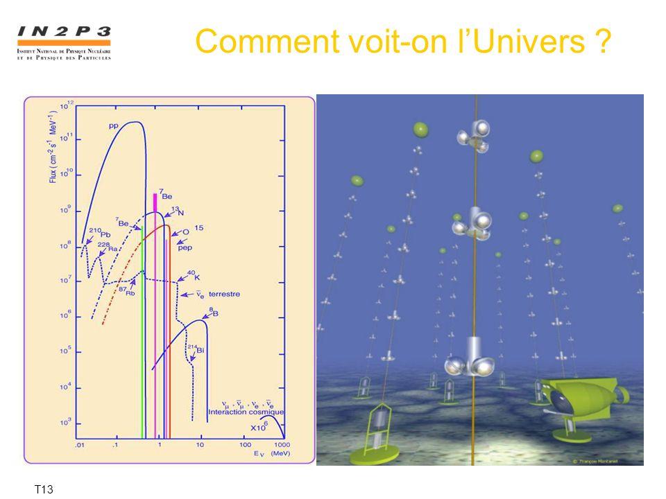 Comment voit-on l'Univers