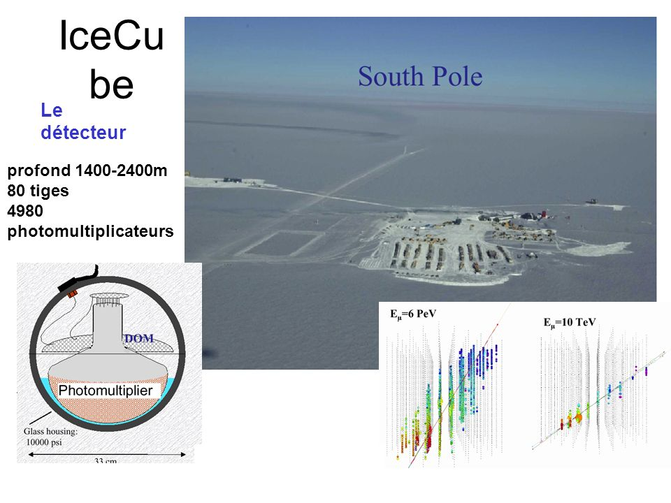 IceCube Le détecteur profond 1400-2400m 80 tiges 4980