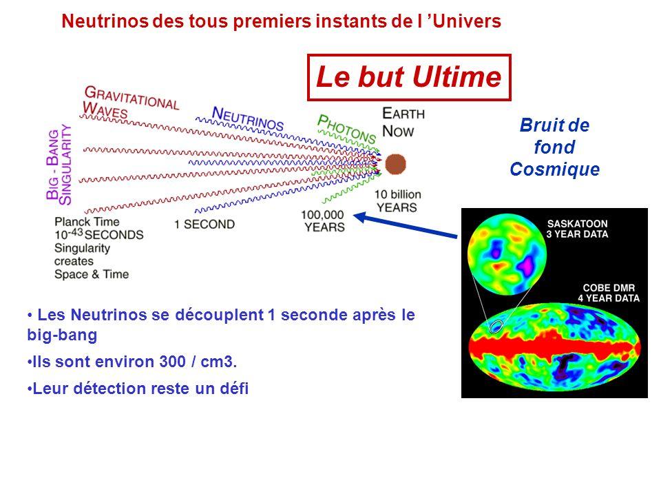 Le but Ultime Neutrinos des tous premiers instants de l 'Univers