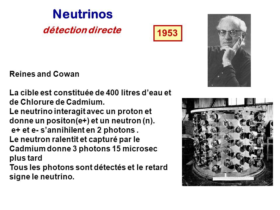 Neutrinos détection directe 1953 Reines and Cowan