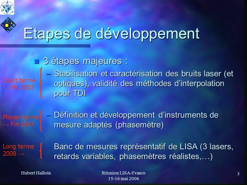 Etapes de développement