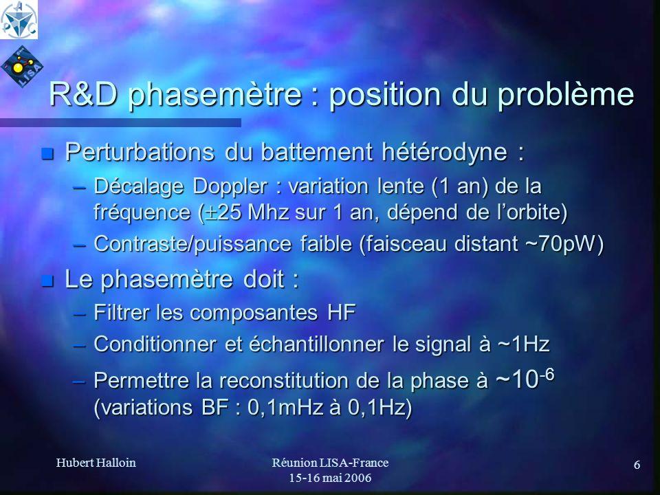 R&D phasemètre : position du problème