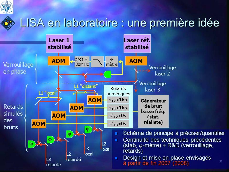 LISA en laboratoire : une première idée