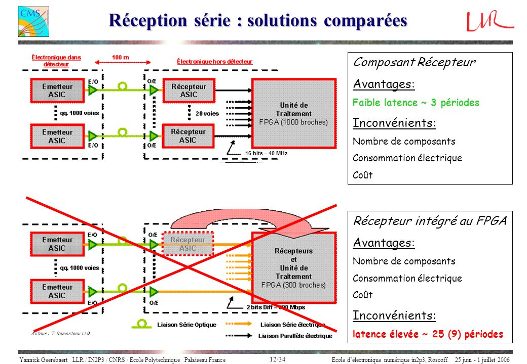 Réception série : solutions comparées