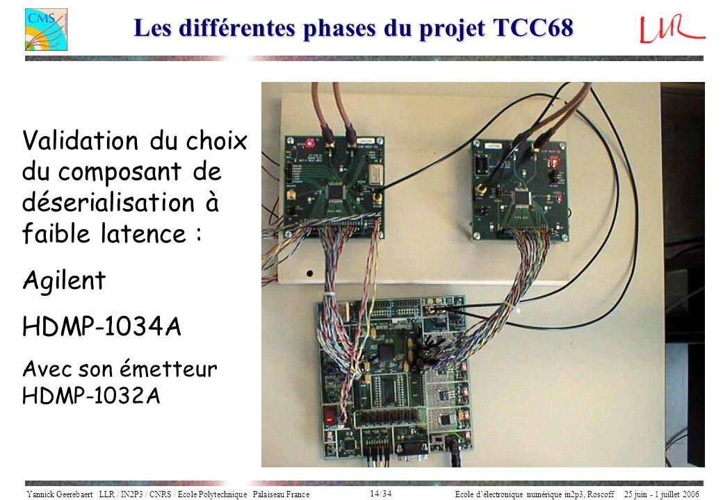 Les différentes phases du projet TCC68