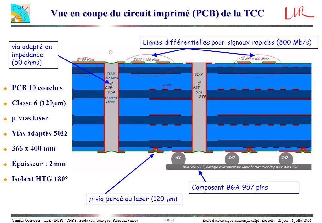 Vue en coupe du circuit imprimé (PCB) de la TCC