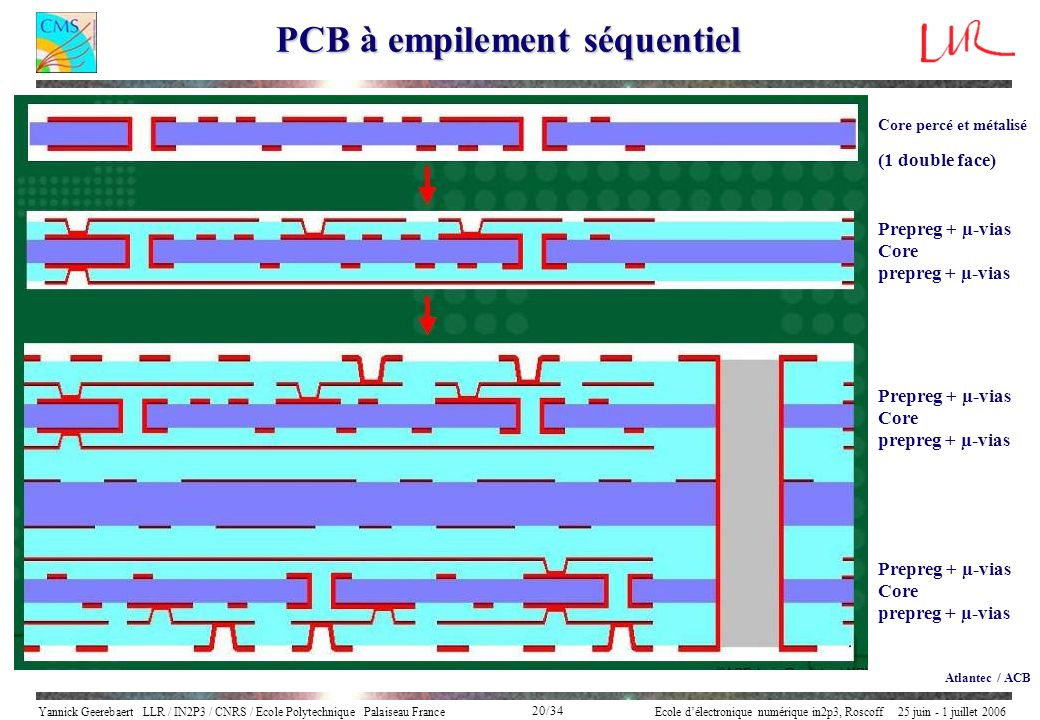PCB à empilement séquentiel