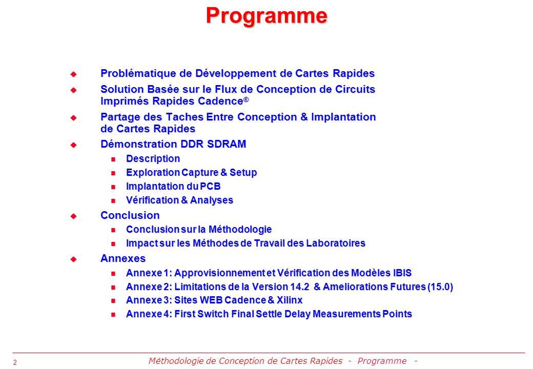 Programme Problématique de Développement de Cartes Rapides