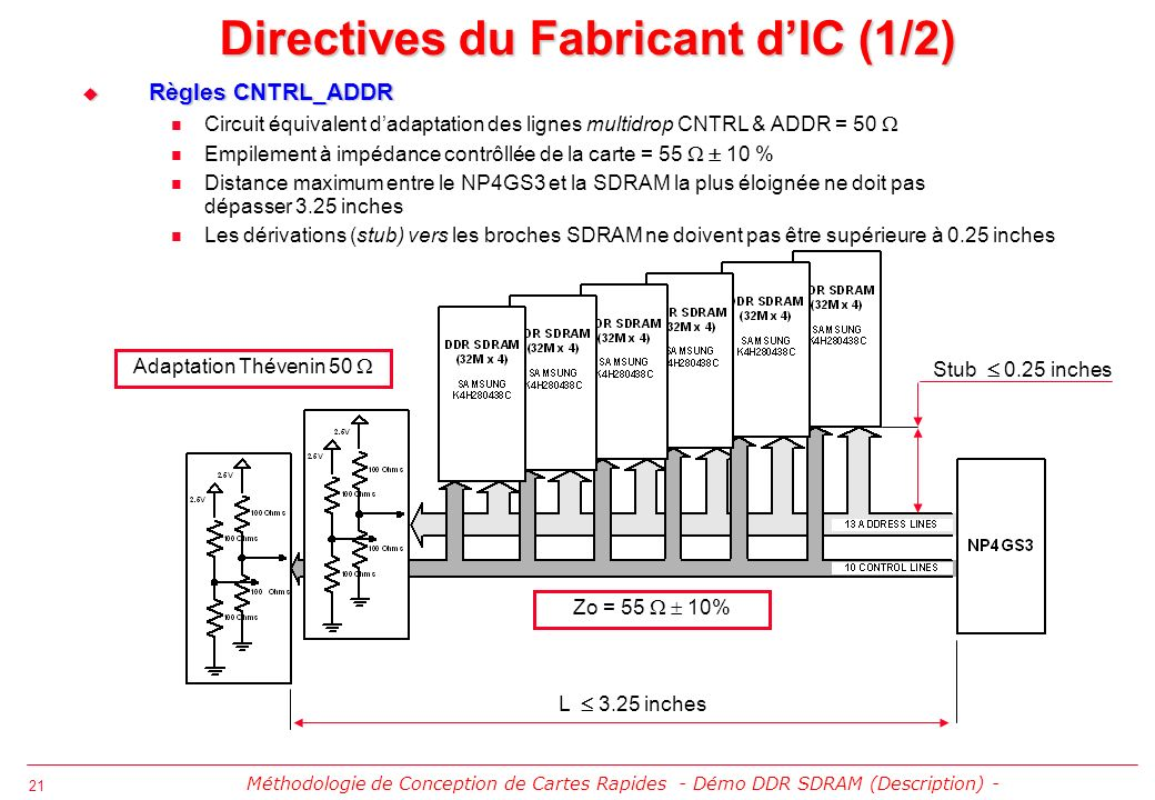Directives du Fabricant d'IC (1/2)