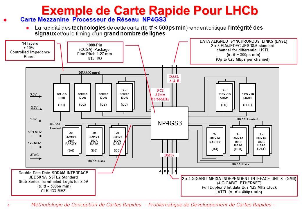 Exemple de Carte Rapide Pour LHCb