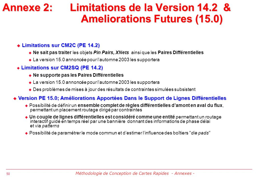 Annexe 2: Limitations de la Version 14. 2 & Ameliorations Futures (15