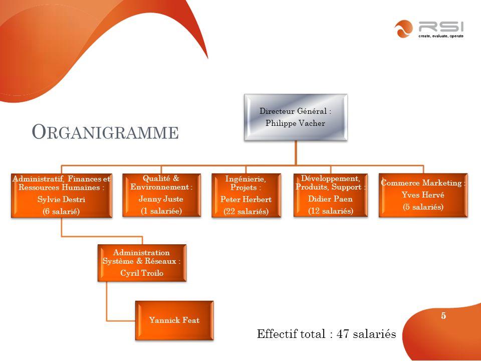 Organigramme Effectif total : 47 salariés Directeur Général :