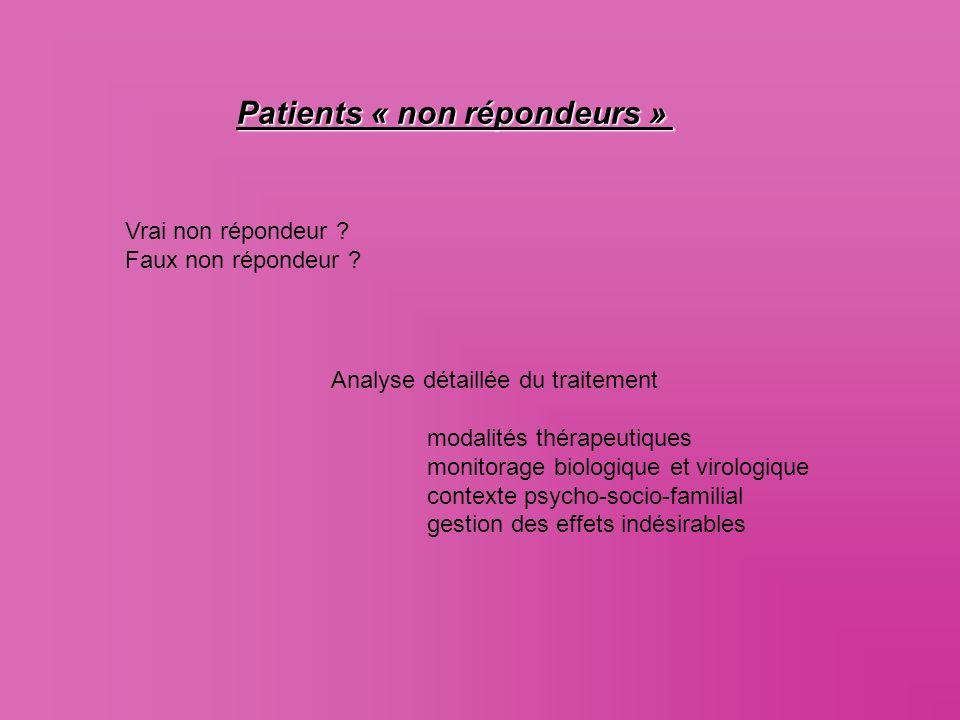 Patients « non répondeurs »