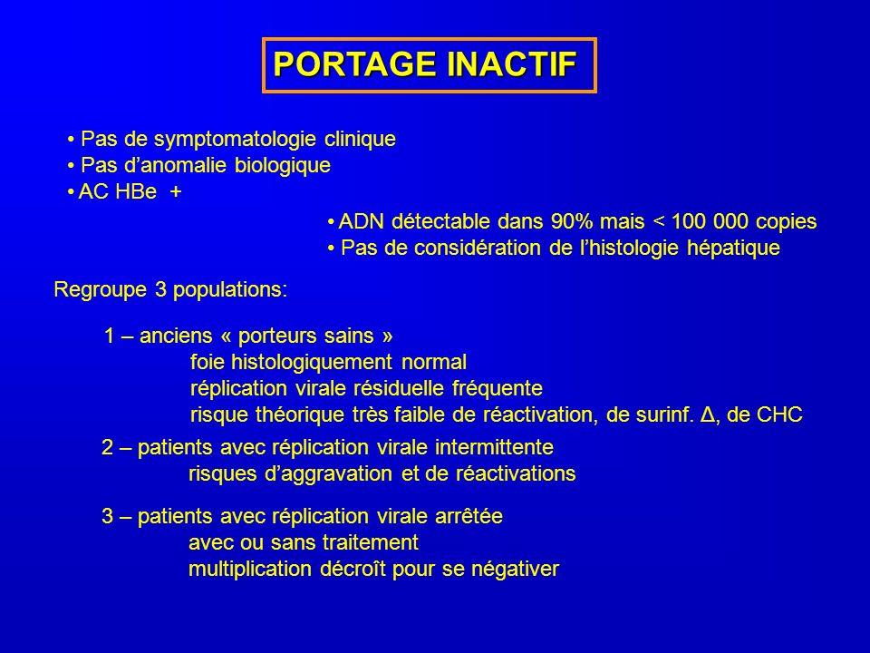 PORTAGE INACTIF Pas de symptomatologie clinique