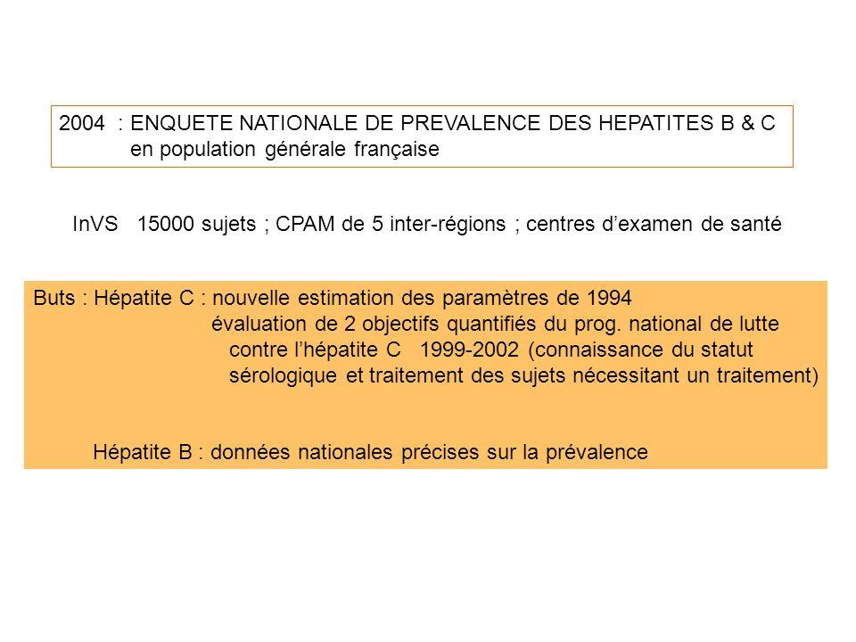: ENQUETE NATIONALE DE PREVALENCE DES HEPATITES B & C