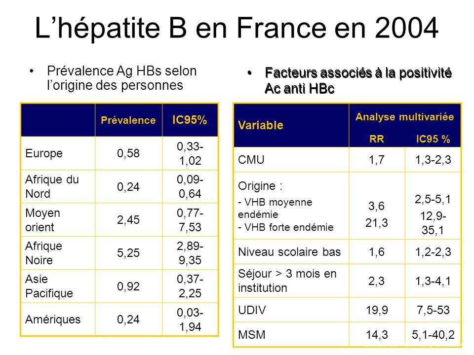 L'hépatite B en France en 2004