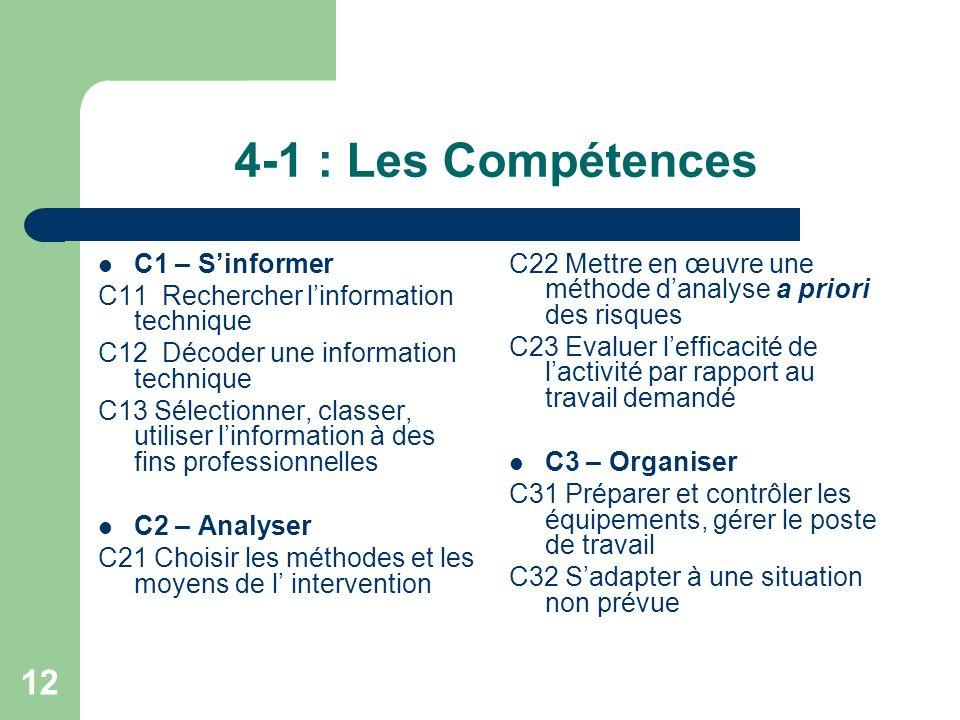4-1 : Les Compétences C1 – S'informer