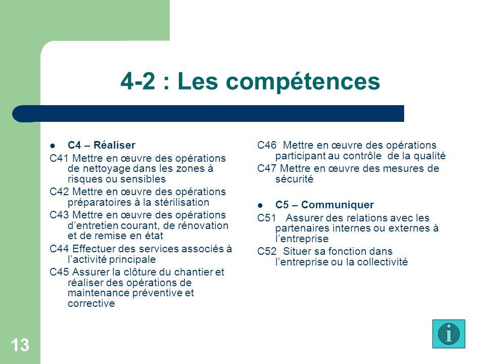 4-2 : Les compétences C4 – Réaliser