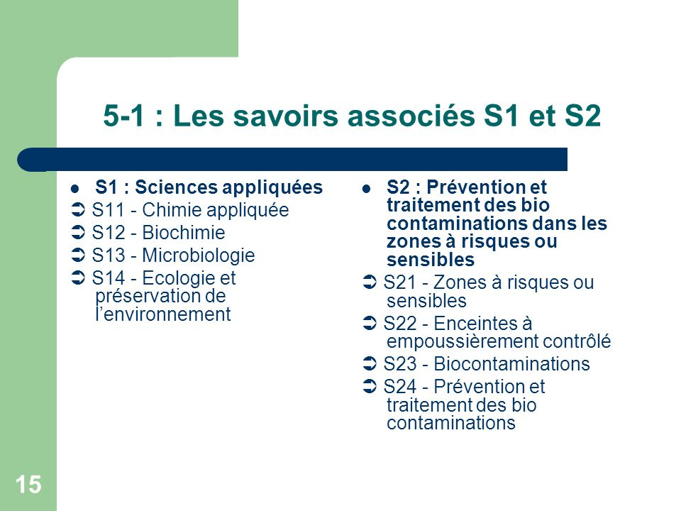 5-1 : Les savoirs associés S1 et S2