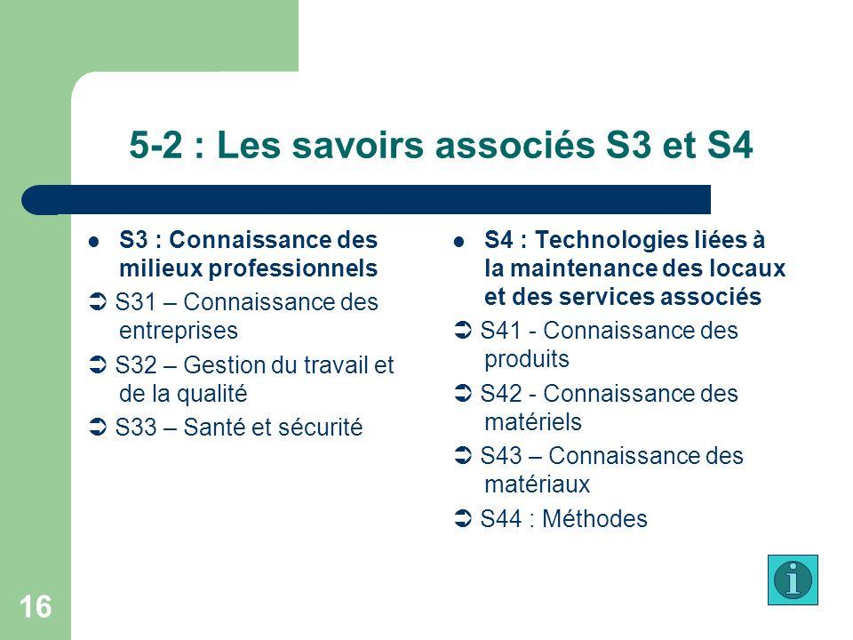 5-2 : Les savoirs associés S3 et S4