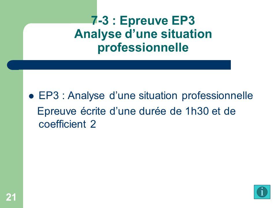 7-3 : Epreuve EP3 Analyse d'une situation professionnelle