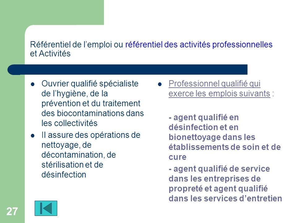 Référentiel de l'emploi ou référentiel des activités professionnelles et Activités