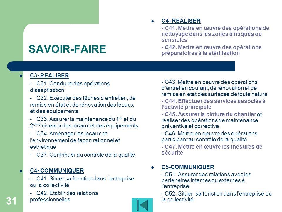 SAVOIR-FAIRE C4- REALISER