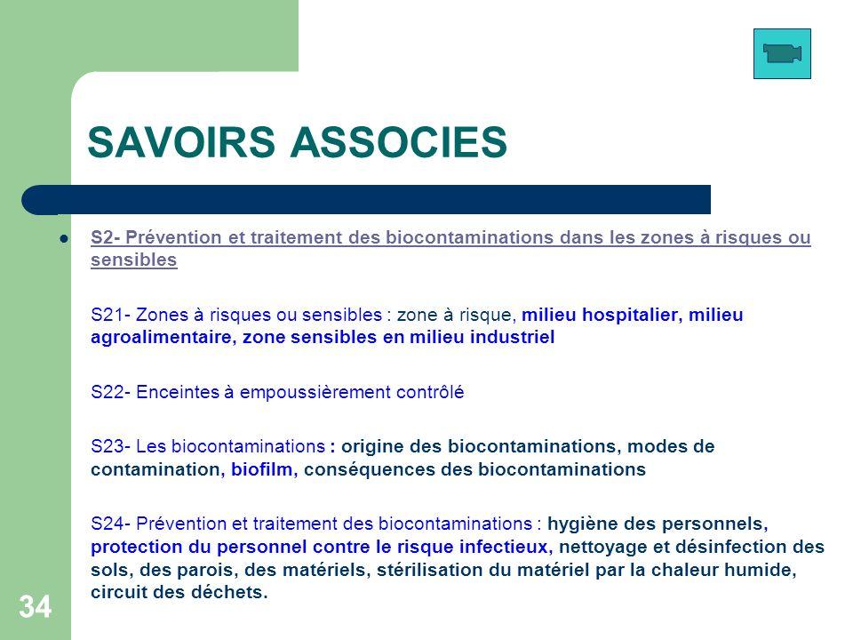 SAVOIRS ASSOCIES S2- Prévention et traitement des biocontaminations dans les zones à risques ou sensibles.