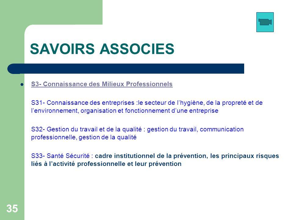 SAVOIRS ASSOCIES S3- Connaissance des Milieux Professionnels