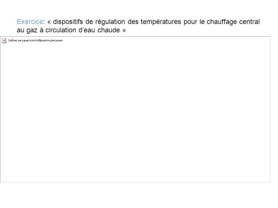 Exercice: « dispositifs de régulation des températures pour le chauffage central au gaz à circulation d'eau chaude »