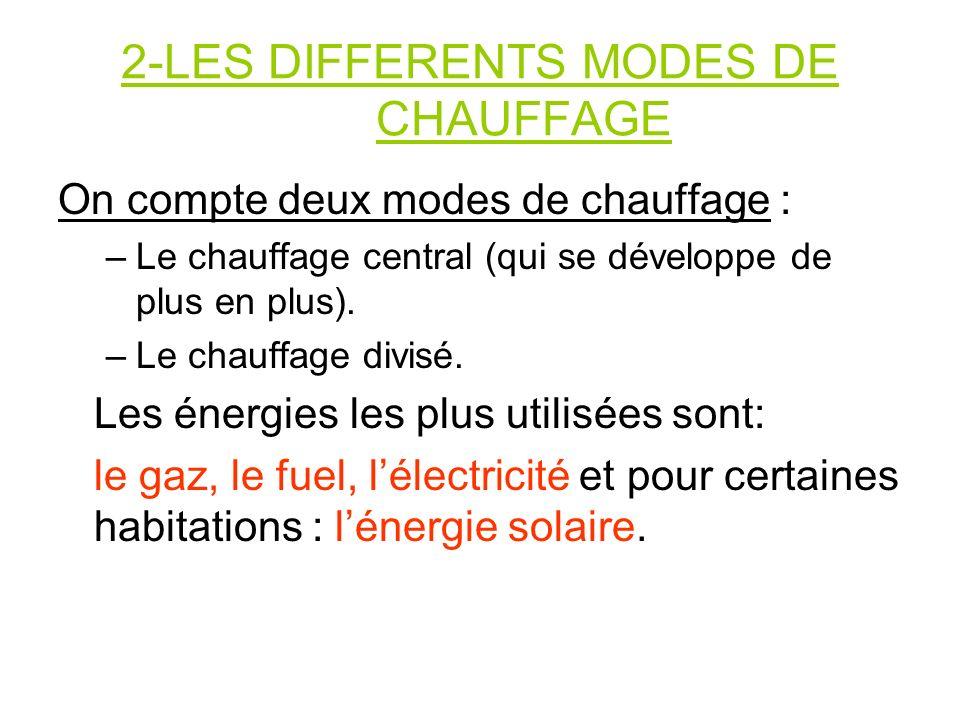 2-LES DIFFERENTS MODES DE CHAUFFAGE
