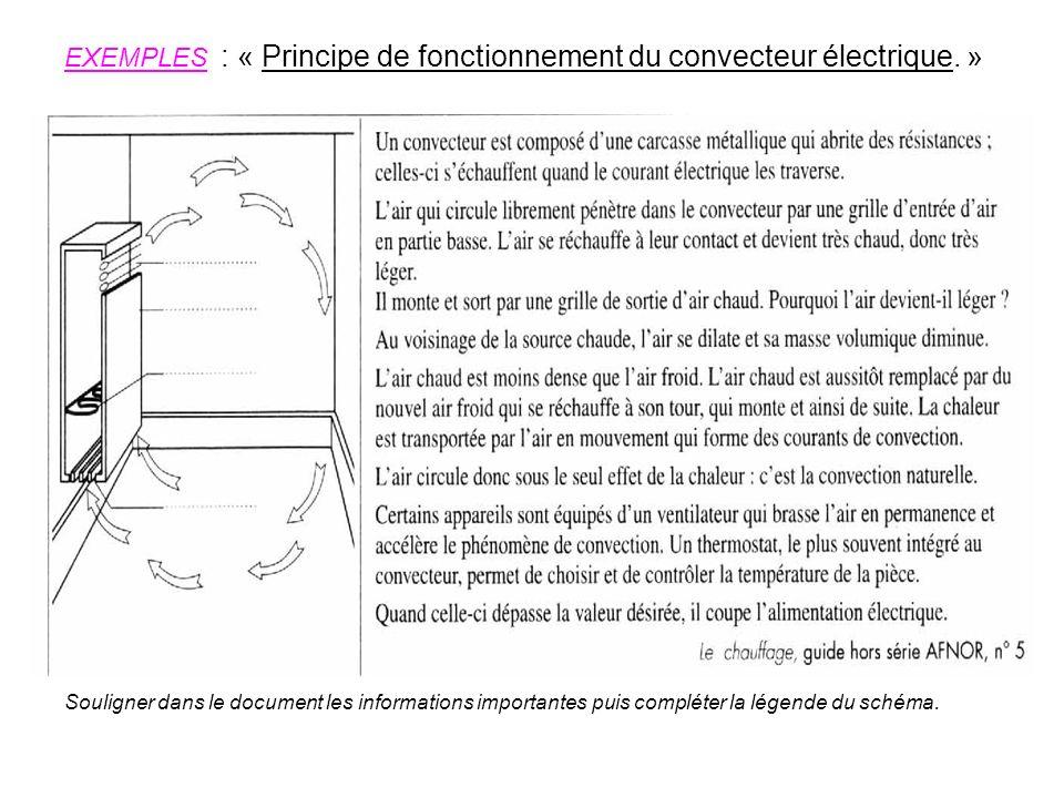 EXEMPLES : « Principe de fonctionnement du convecteur électrique. »