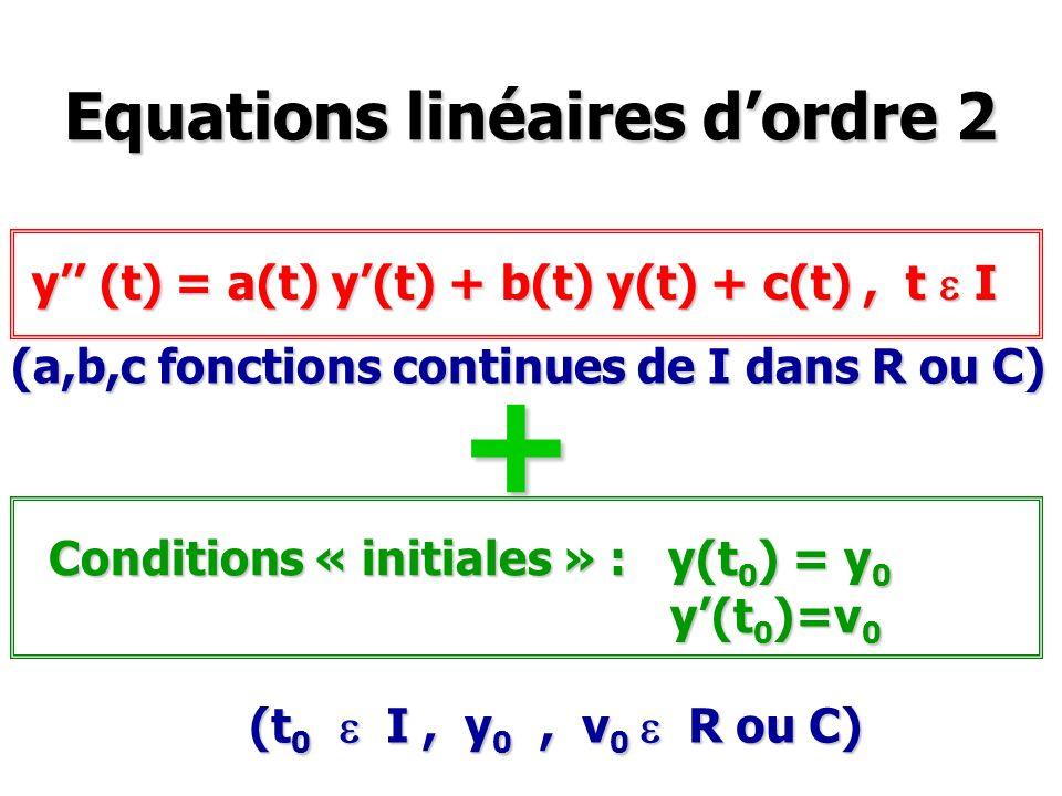 Equations linéaires d'ordre 2