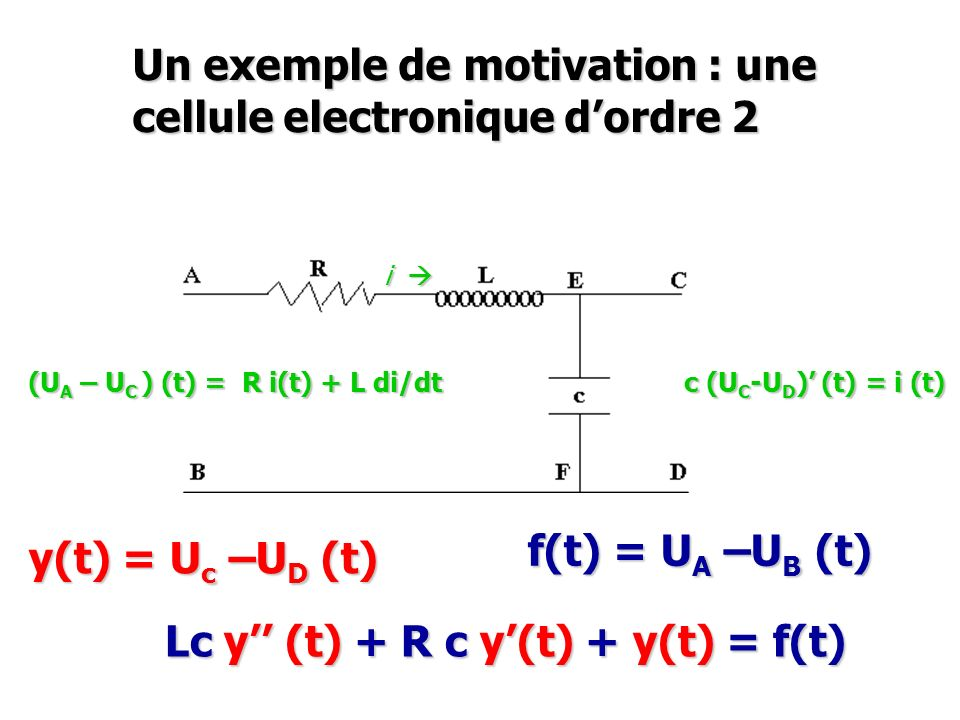 Un exemple de motivation : une cellule electronique d'ordre 2
