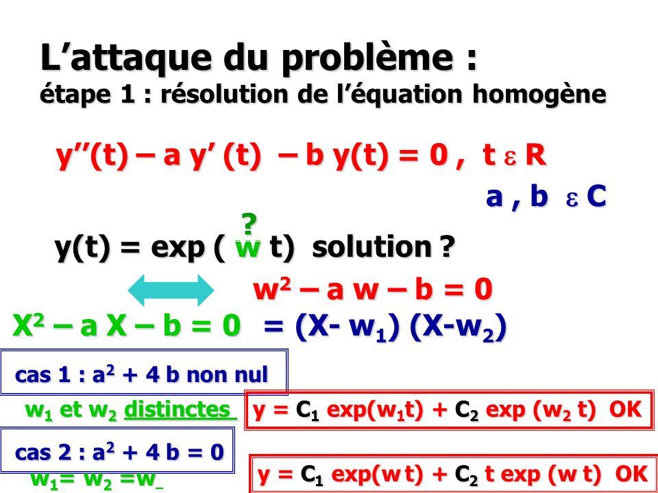 L'attaque du problème : étape 1 : résolution de l'équation homogène