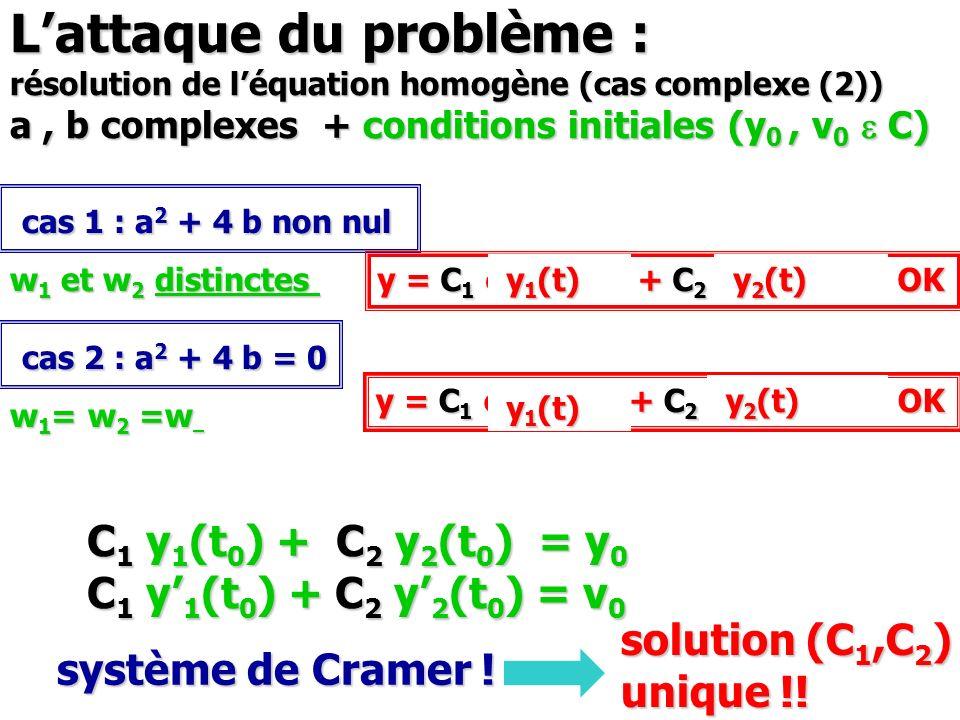 L'attaque du problème : résolution de l'équation homogène (cas complexe (2)) a , b complexes + conditions initiales (y0 , v0 e C)