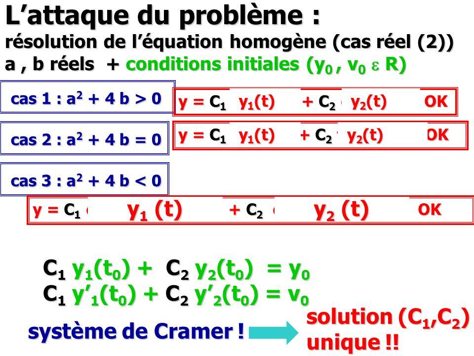 L'attaque du problème : résolution de l'équation homogène (cas réel (2)) a , b réels + conditions initiales (y0 , v0 e R)