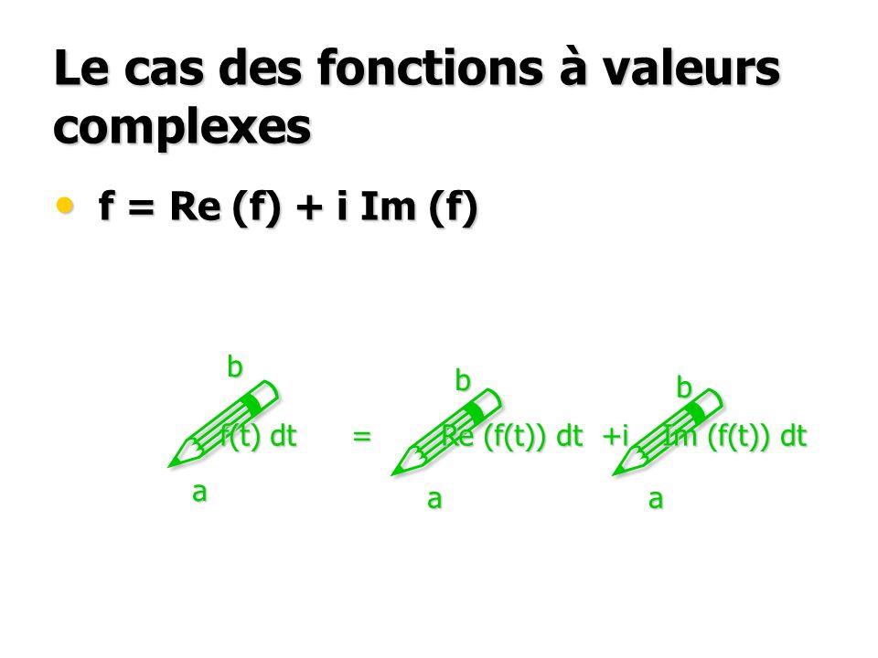 Le cas des fonctions à valeurs complexes