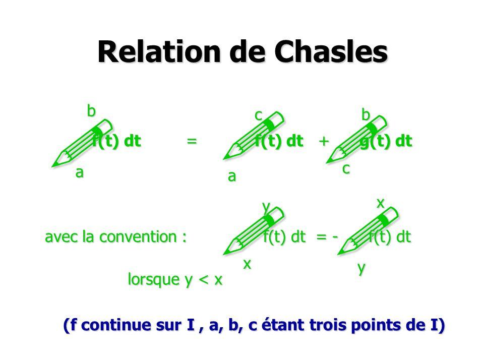 ! ! ! ! ! Relation de Chasles b c b f(t) dt = f(t) dt + g(t) dt c a a