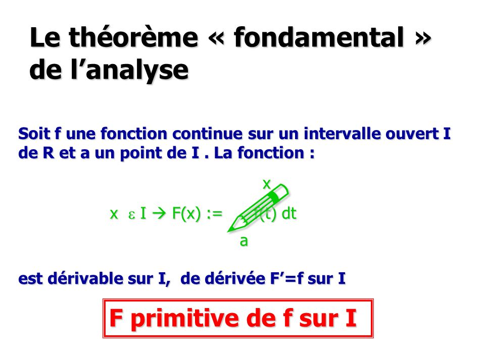 Le théorème « fondamental » de l'analyse