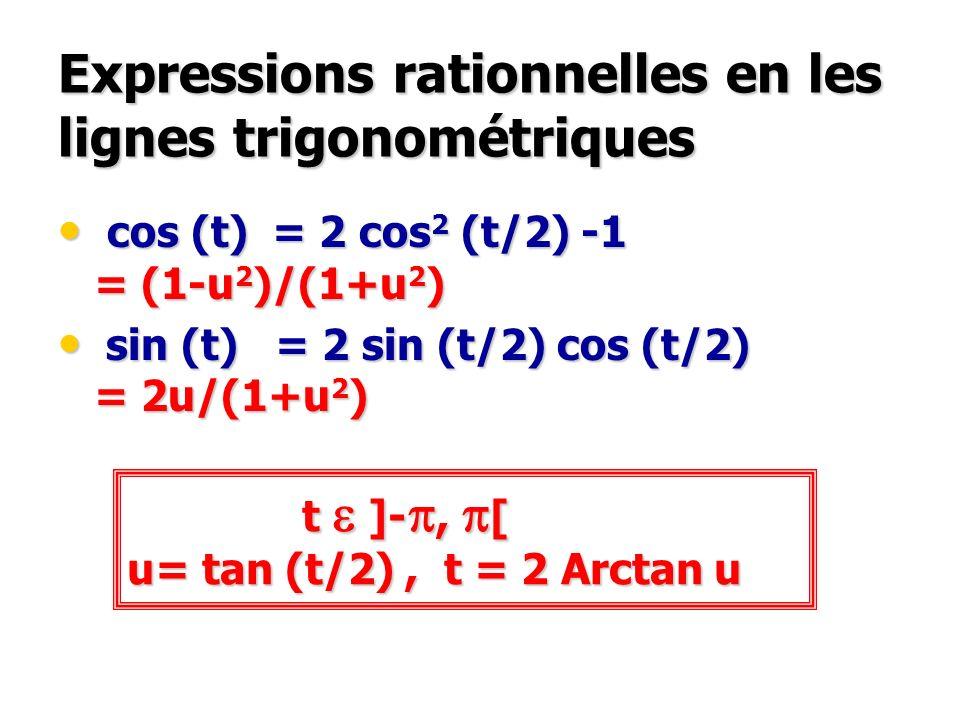 Expressions rationnelles en les lignes trigonométriques