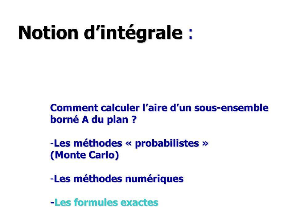 Notion d'intégrale : Comment calculer l'aire d'un sous-ensemble